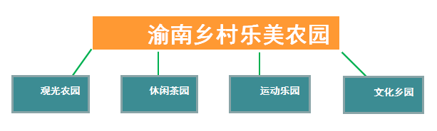 板辽湖农业bob竞猜规划